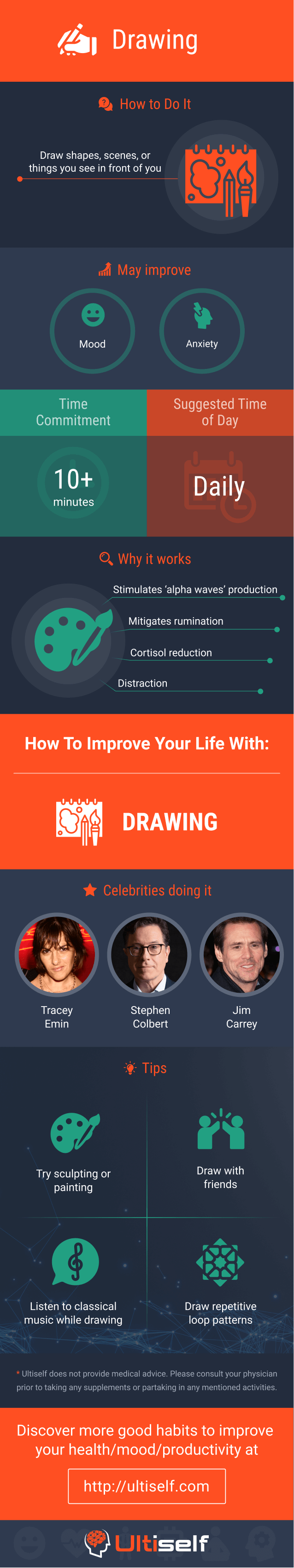 Drawing infographic