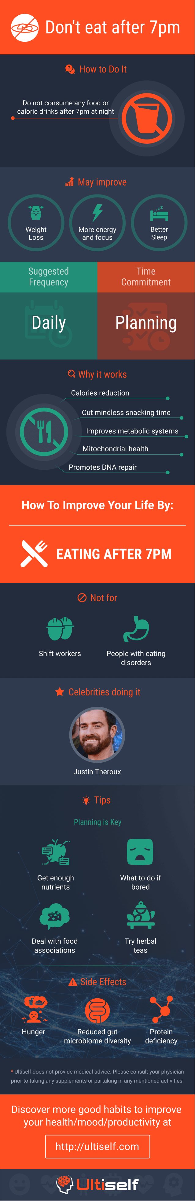 Don't eat after 7pm infographic