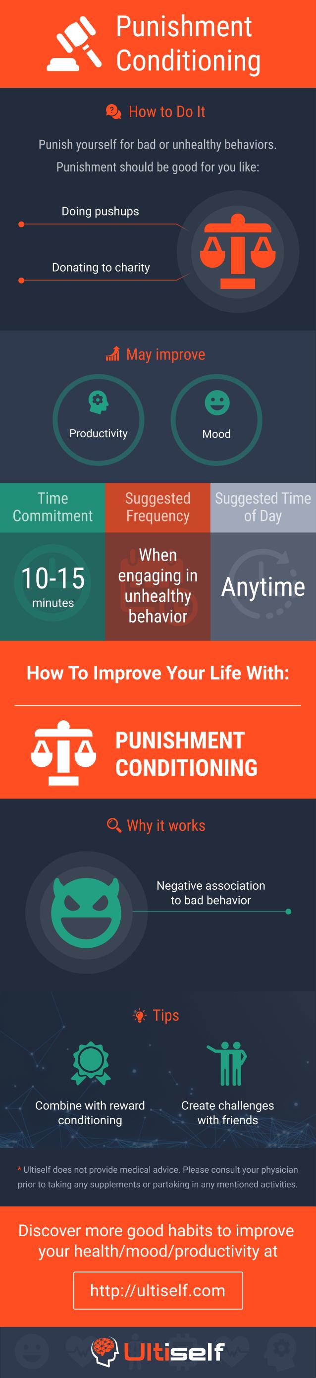 Punishment conditioning infographic