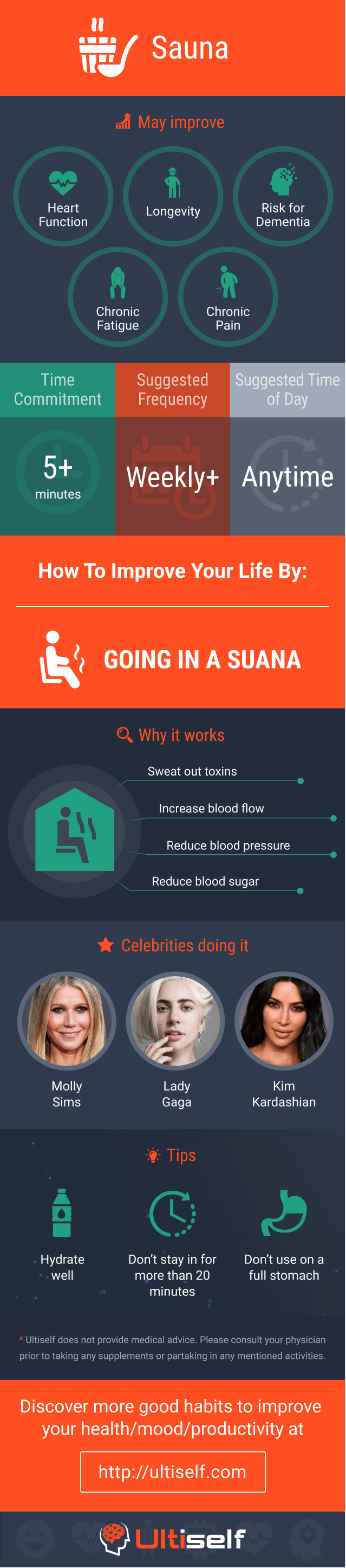 Sauna infographic