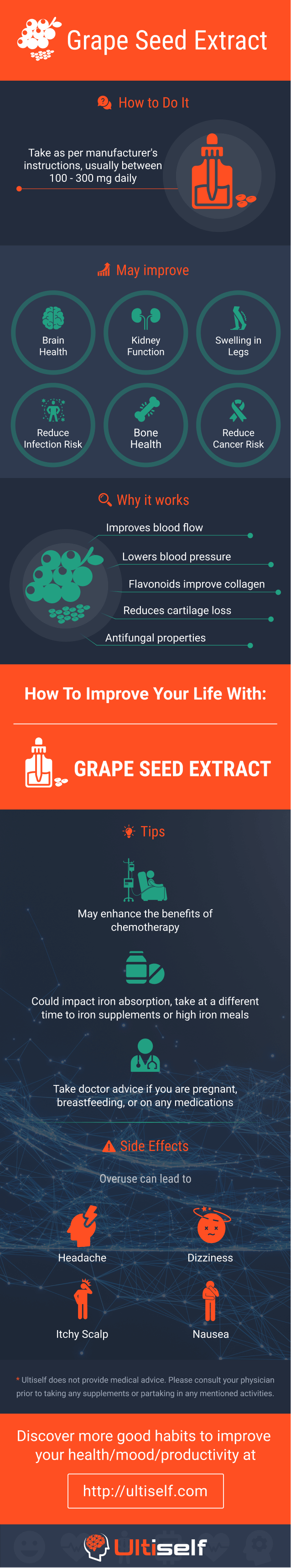 Grape Seed Extract infographic