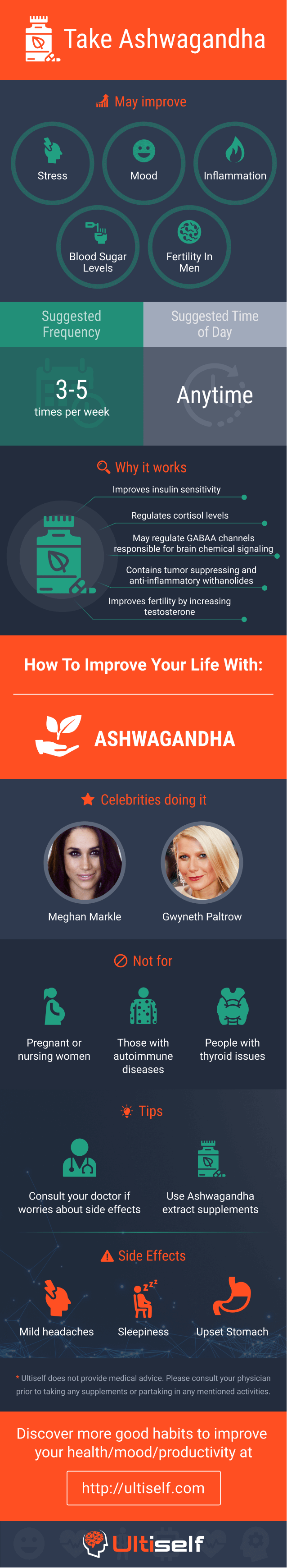 Take ashwagandha infographic