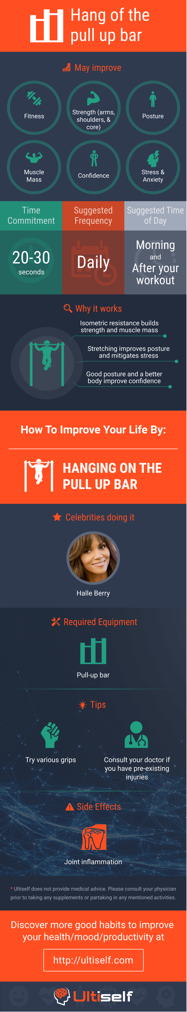 Hang of the pull up bar infographic