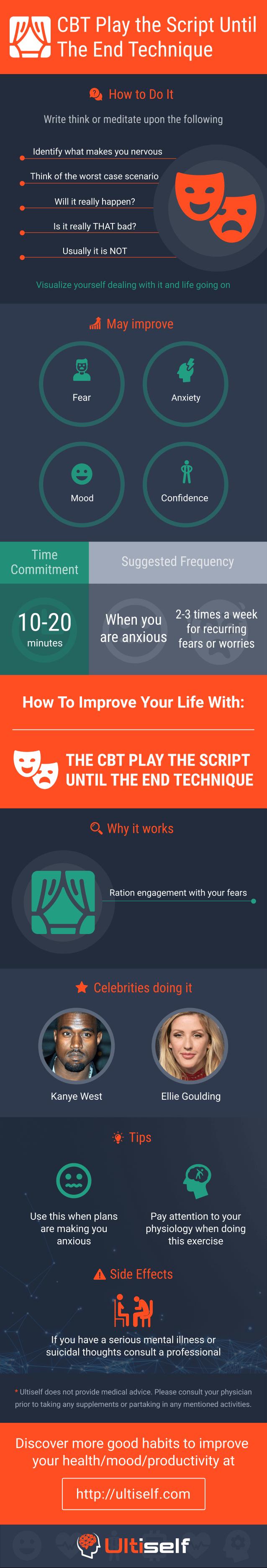 CBT Play the Script Until The end Technique infographic