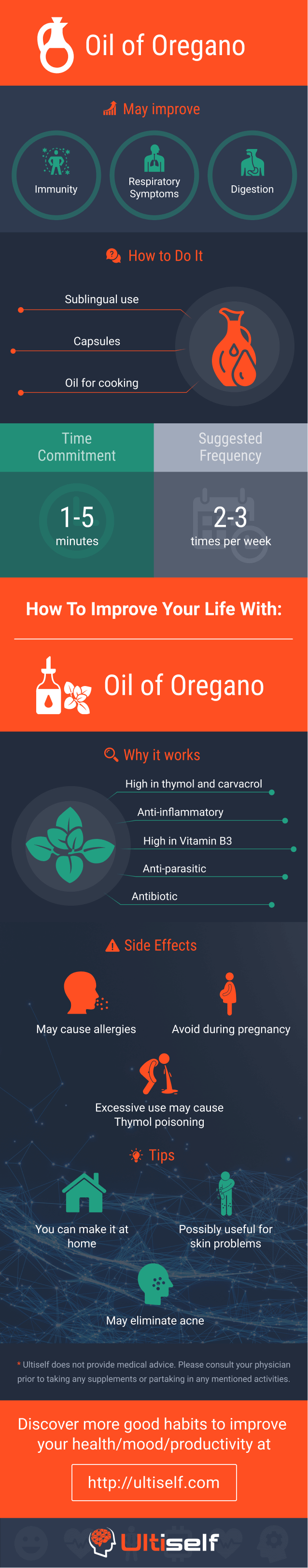 Oil of Oregano infographic