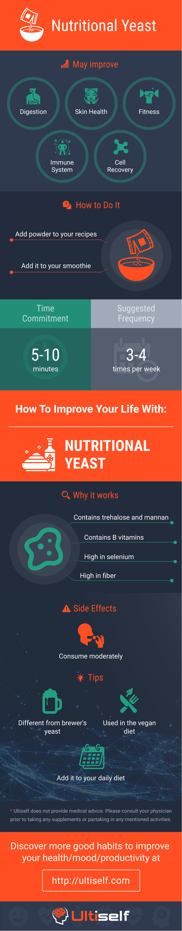 Nutritional Yeast infographic