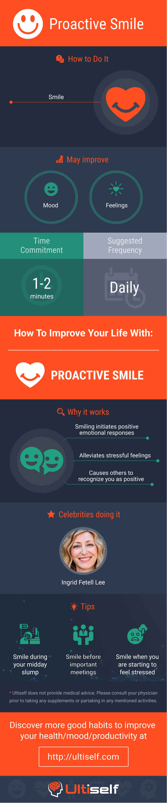 Proactive smile infographic