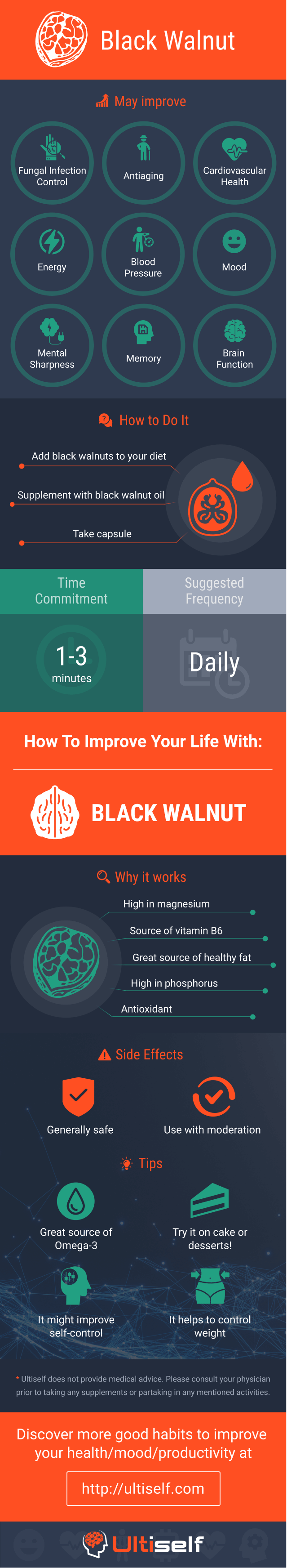 Black Walnut infographic