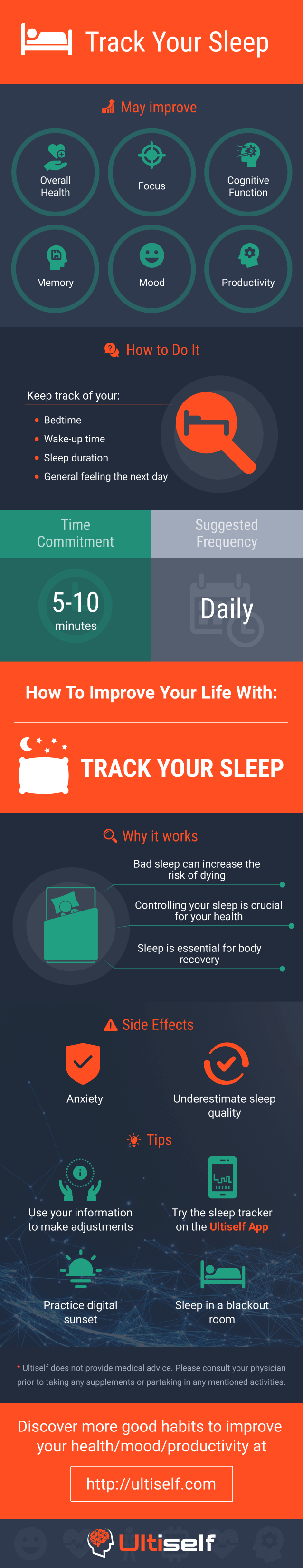 Track your sleep infographic