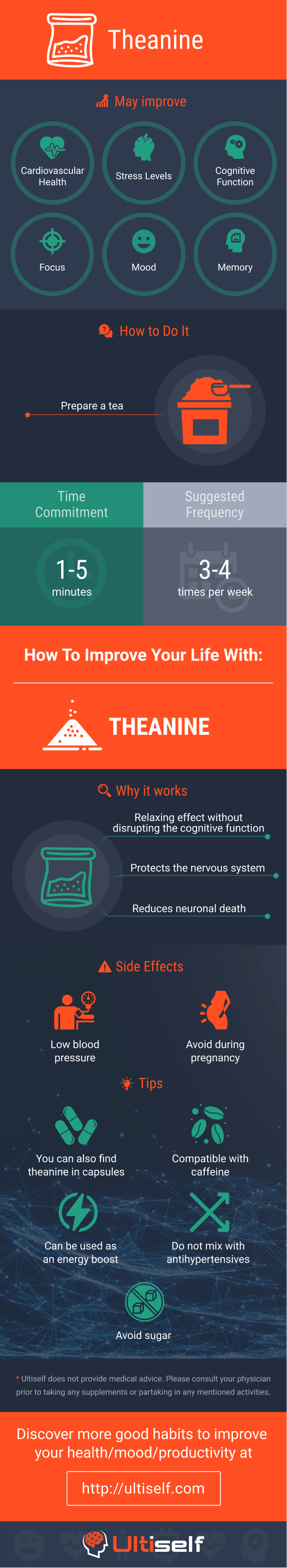 Theanine infographic