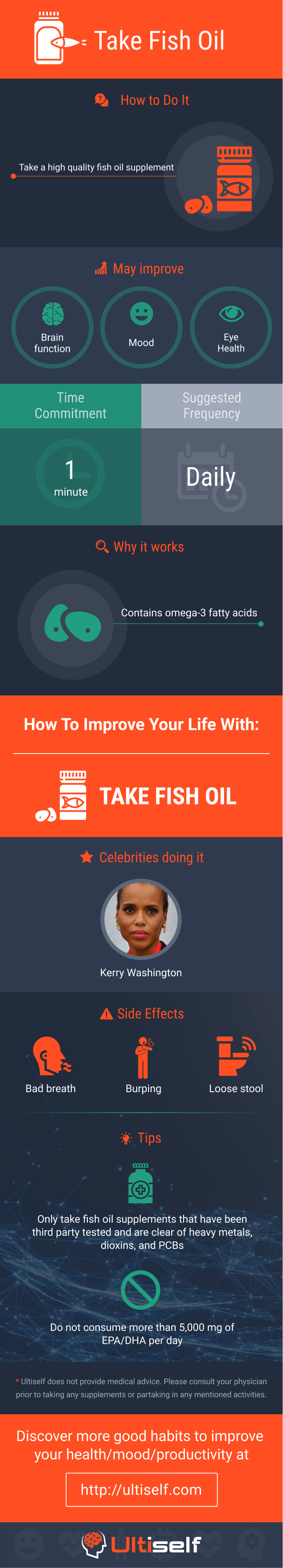 Take Fish Oil infographic