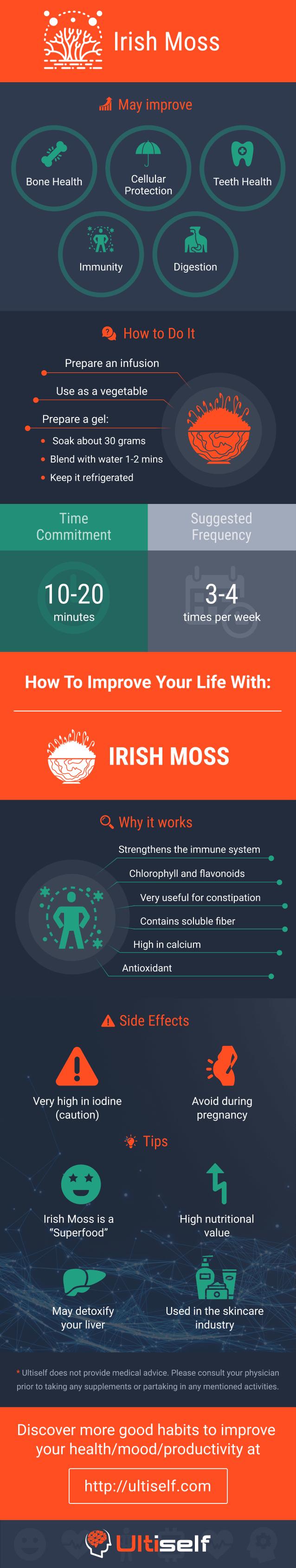 Irish Moss infographic