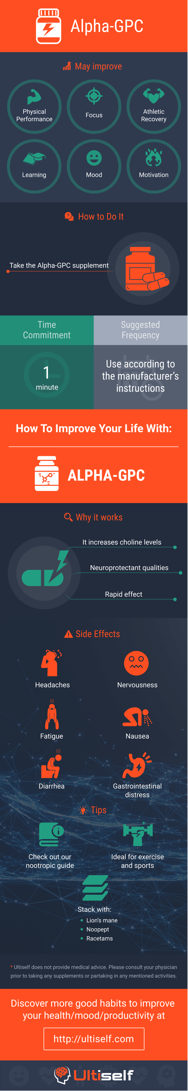 Alpha-GPC infographic