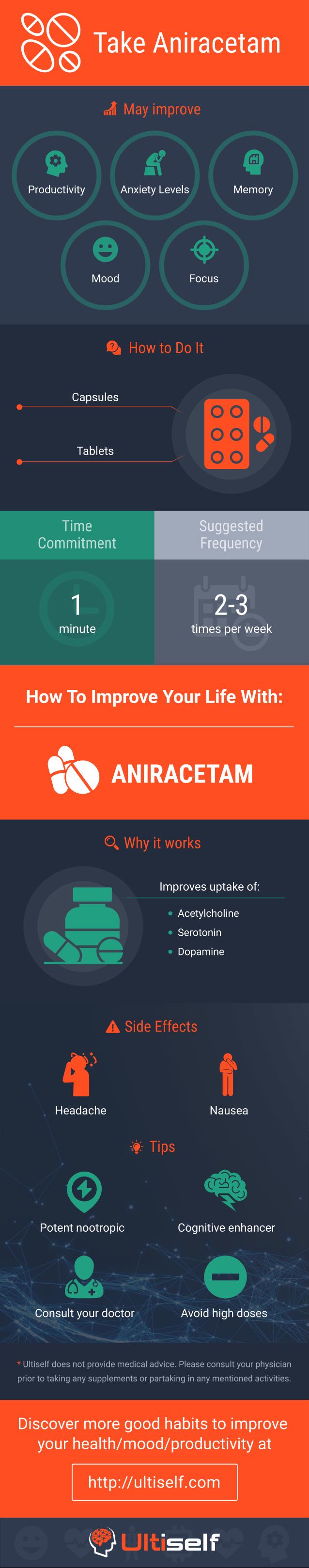 Take Aniracetam infographic