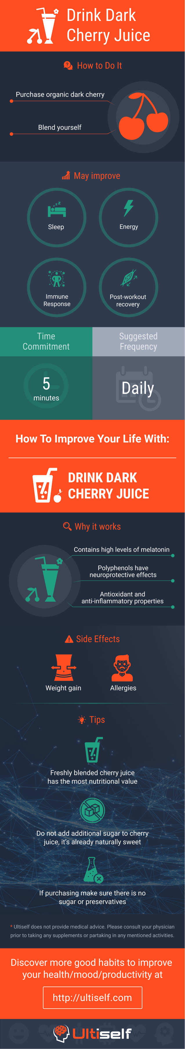 Drink Dark Cherry juice infographic