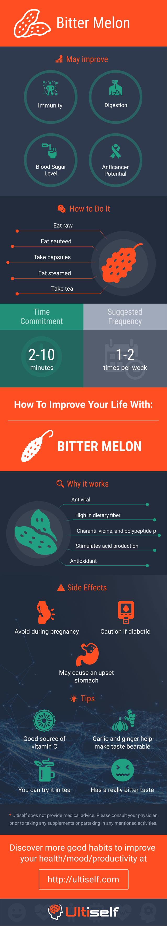 Bitter Melon infographic