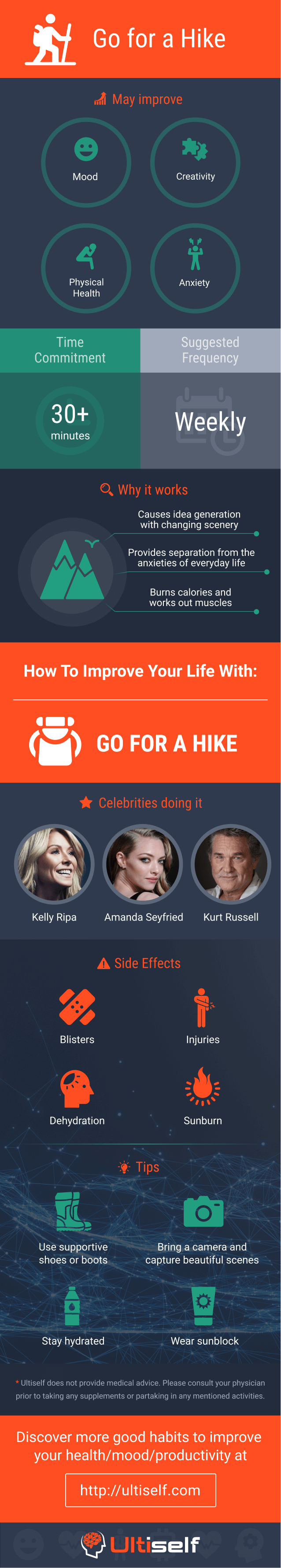 Go for a Hike infographic
