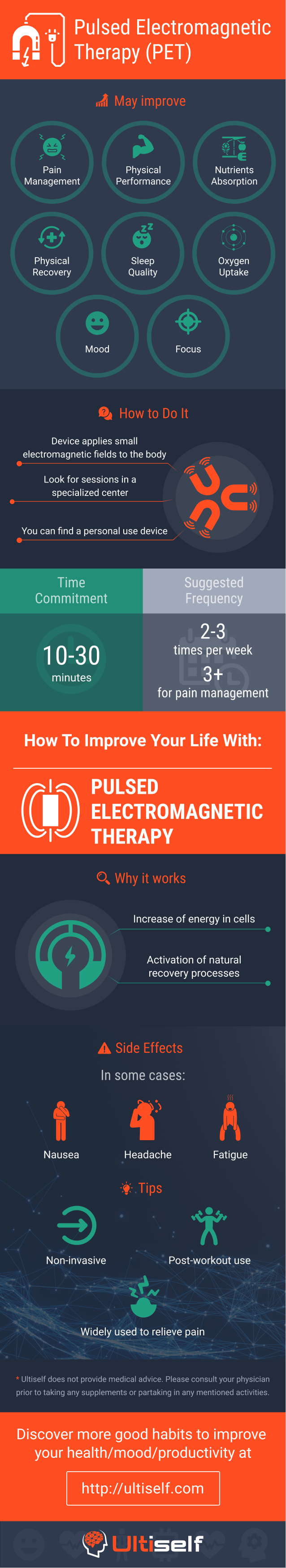 Pulsed Electromagnetic Therapy (PET) infographic