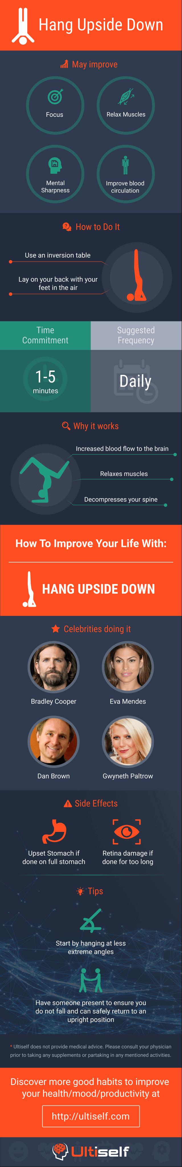 Hang upside down infographic