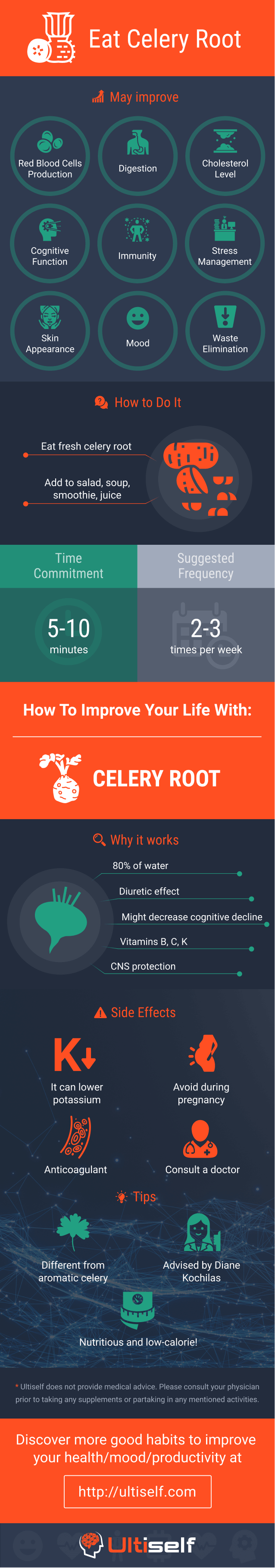 Eat Celery Root infographic