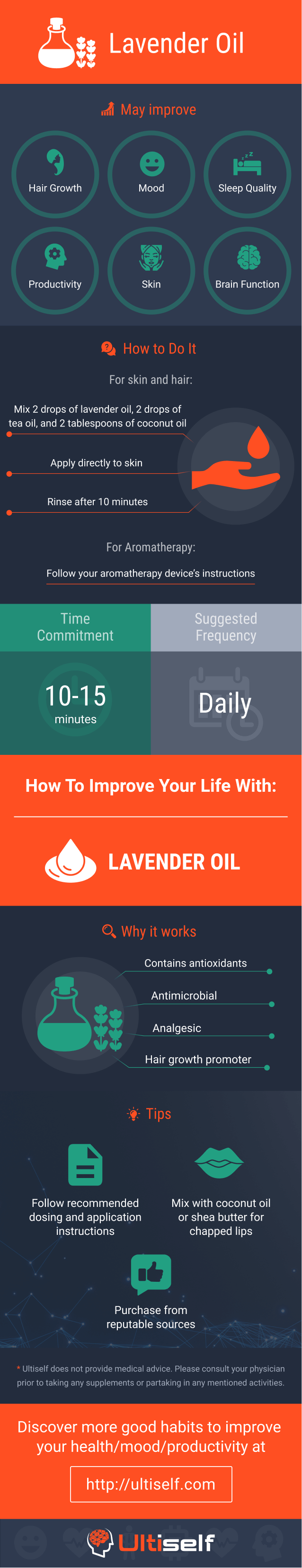 Lavender Oil infographic