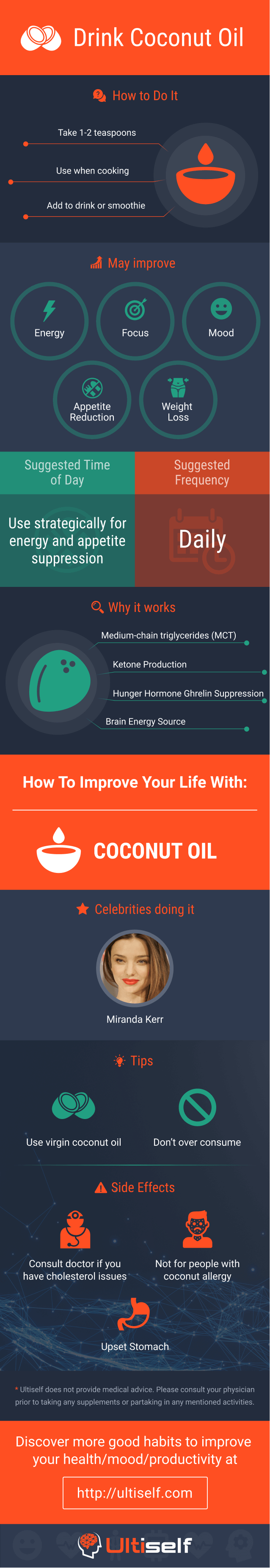 Drink Coconut Oil infographic