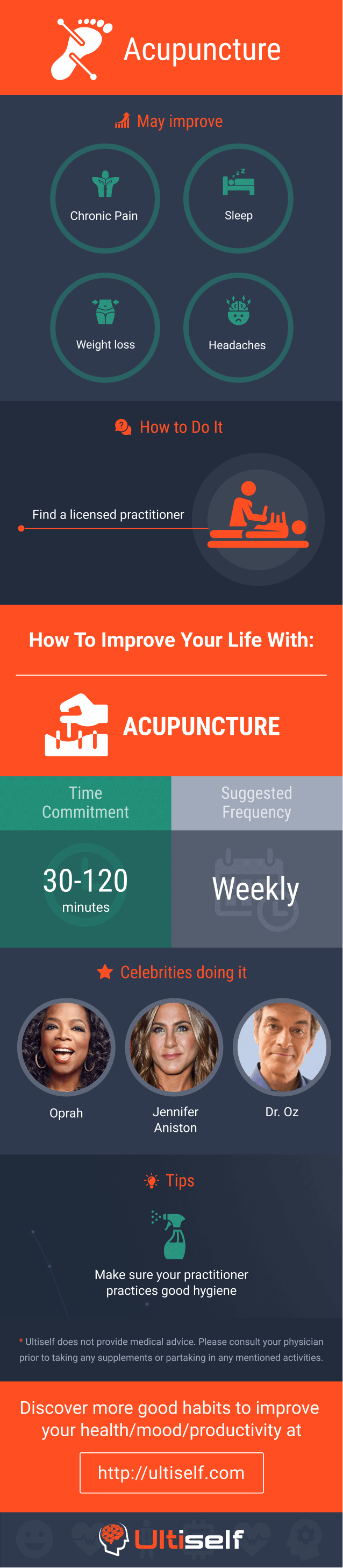 Acupuncture infographic