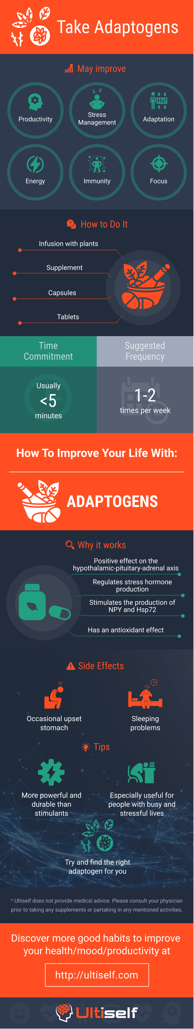 Take Adaptogens infographic