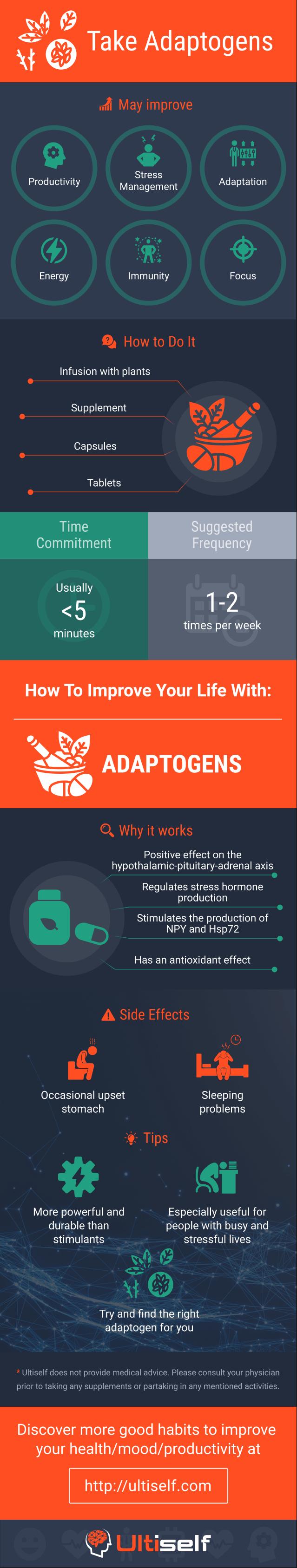 Take Adaptogens infographic