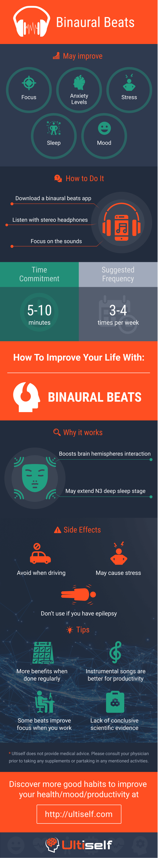 Binaural Beats infographic
