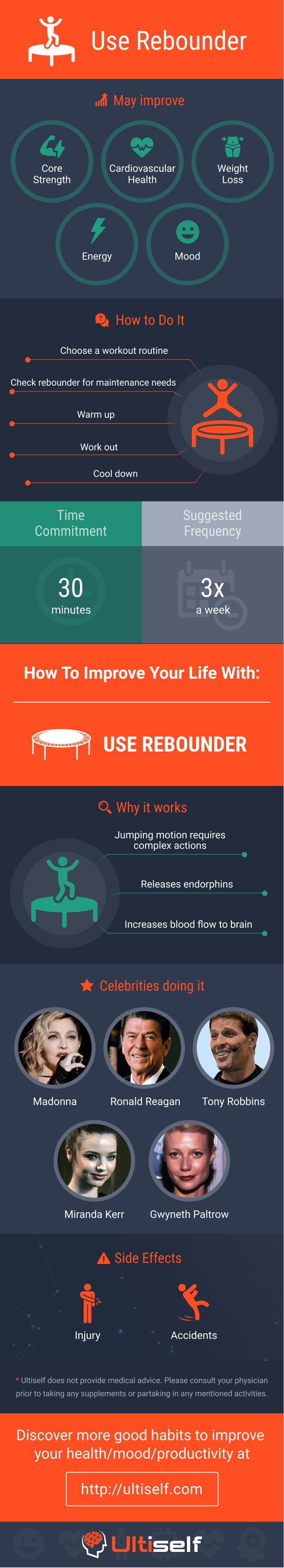 Use rebounder infographic