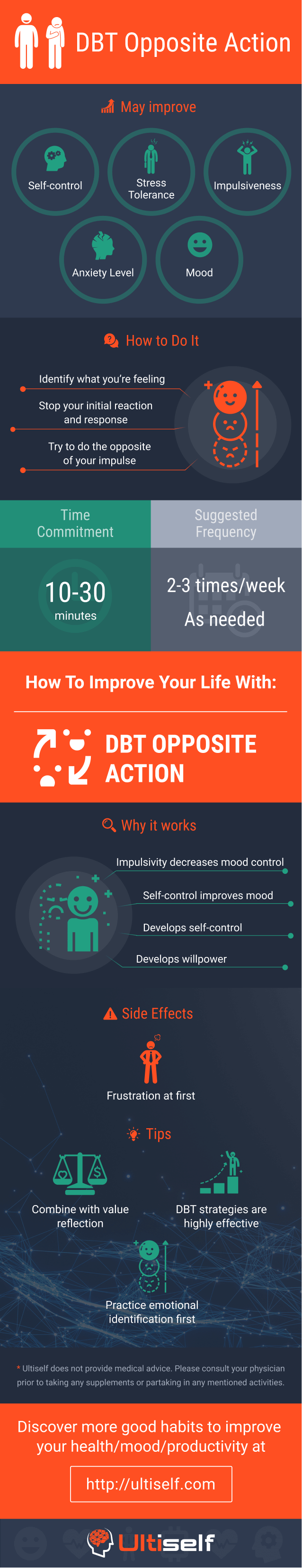DBT Opposite Action infographic