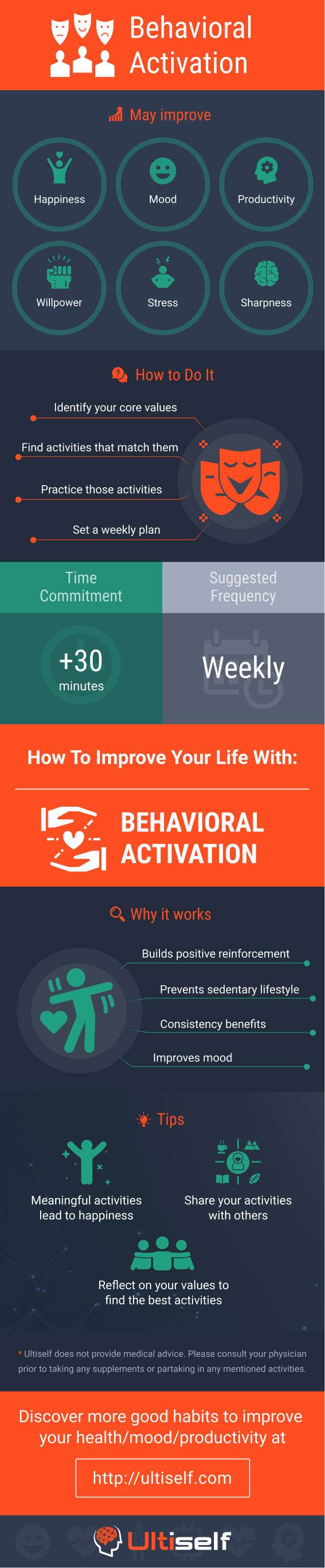 Behavioral Activation infographic