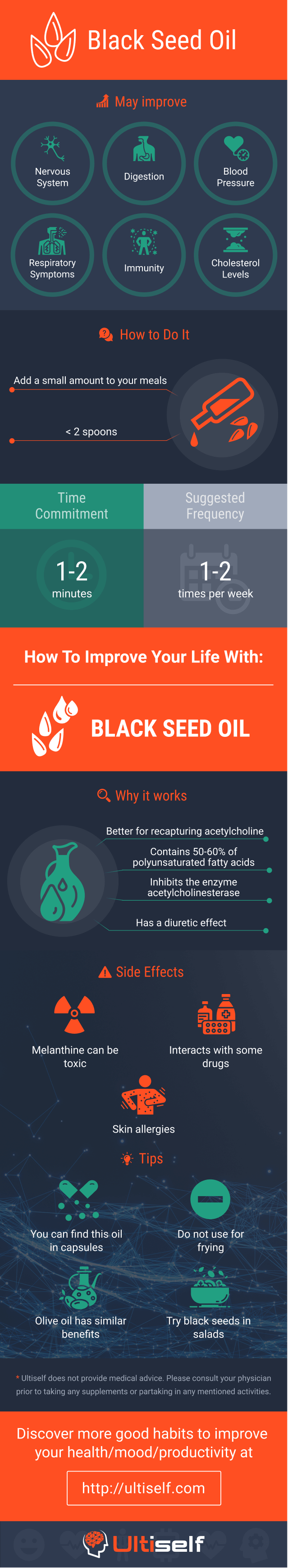 Black Seed Oil infographic