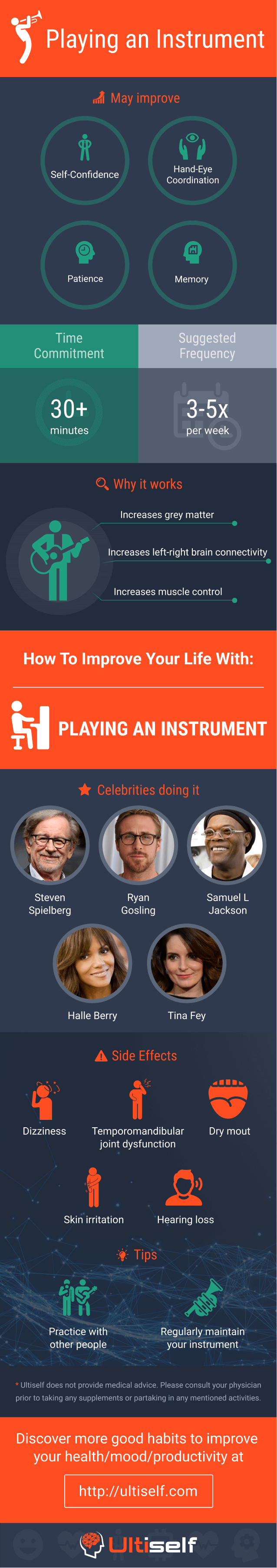 Playing an Instrument infographic