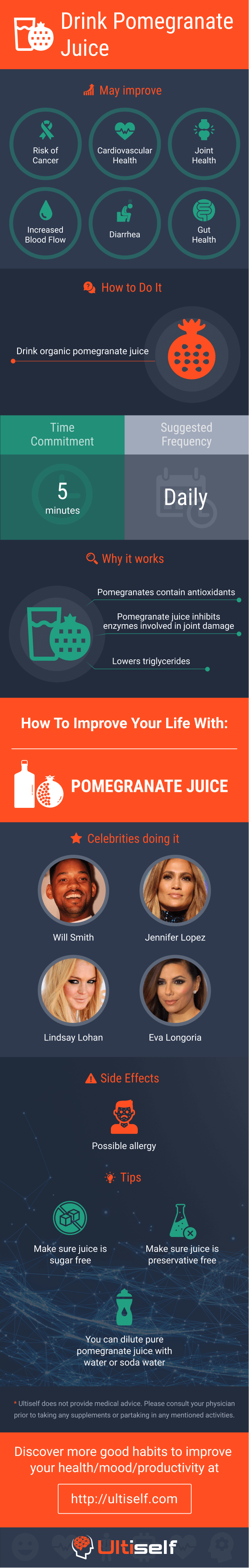 Drink Pomegranate Juice infographic