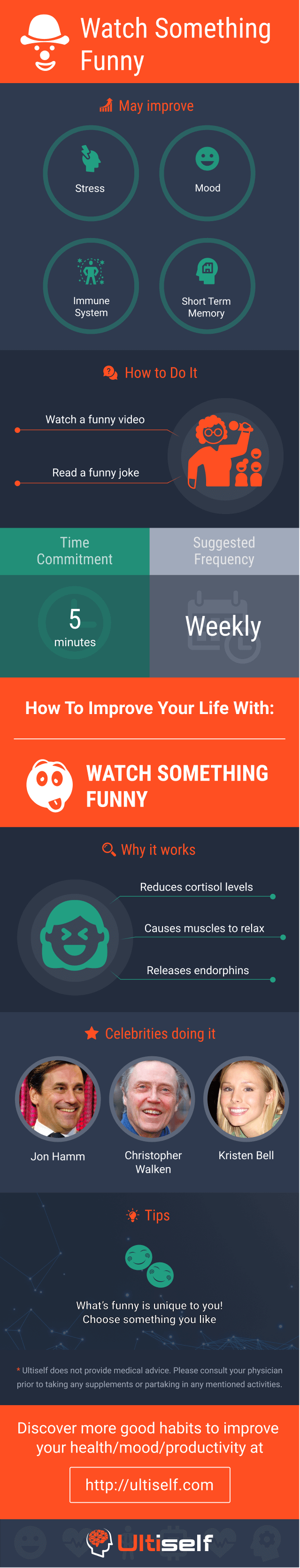 Watch Something Funny infographic