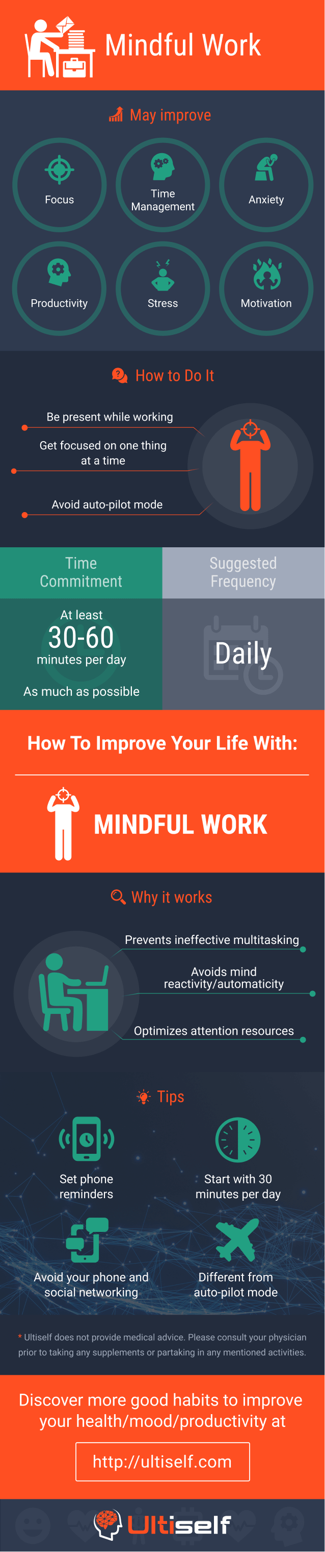 Mindful Work infographic