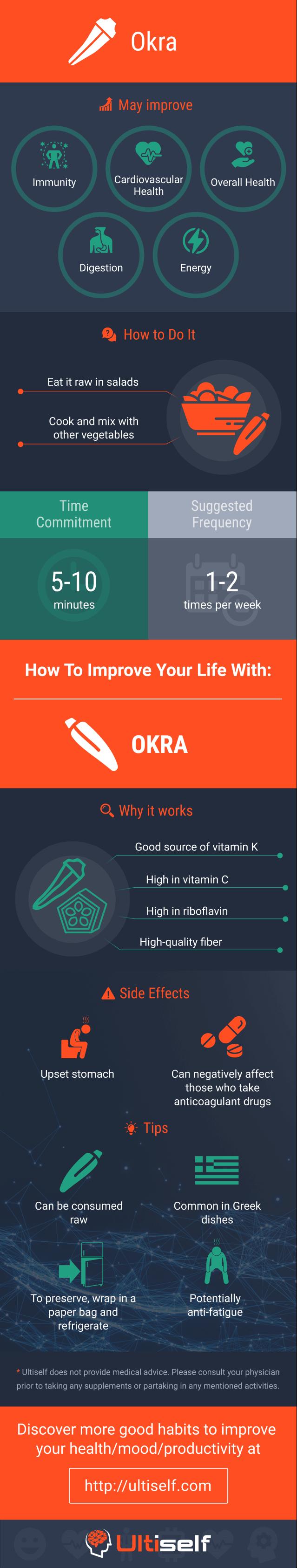 Okra infographic