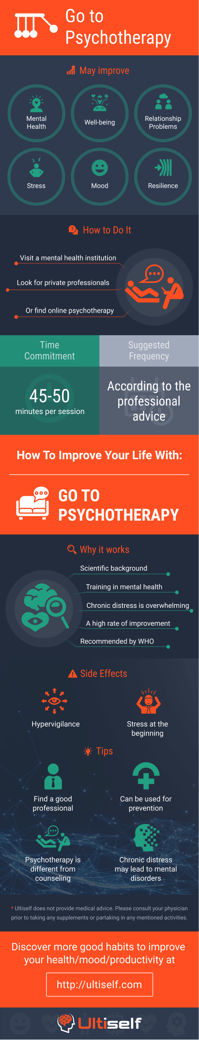 Go to Psychotherapy infographic