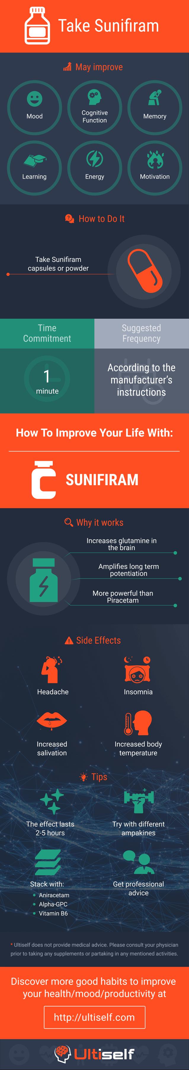 Take Sunifiram infographic