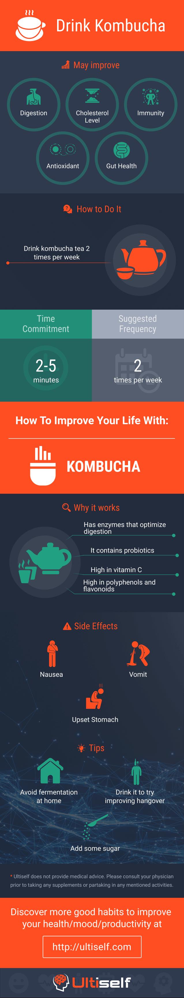 Drink Kombucha infographic