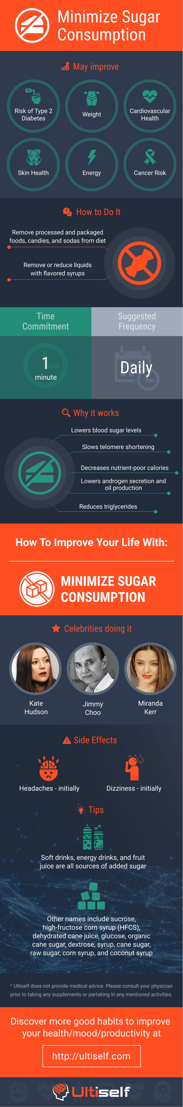 Minimize Sugar Consumption infographic