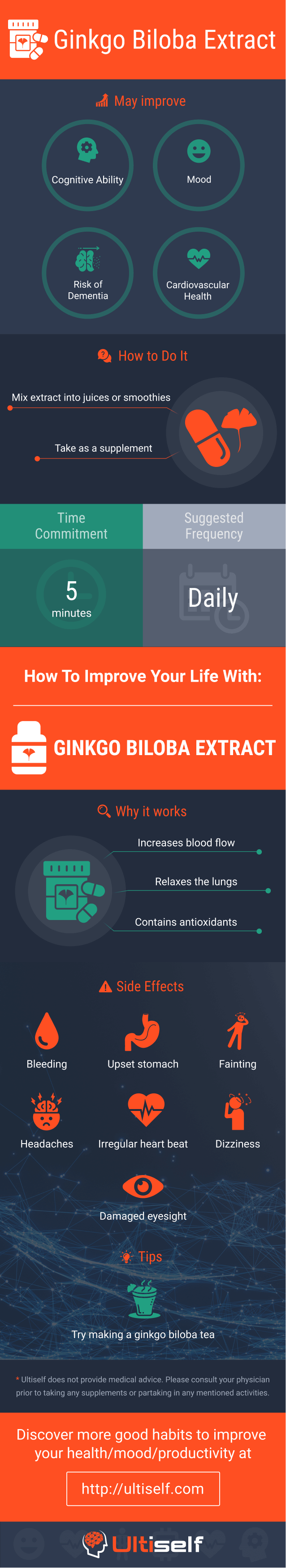Ginkgo Biloba Extract infographic