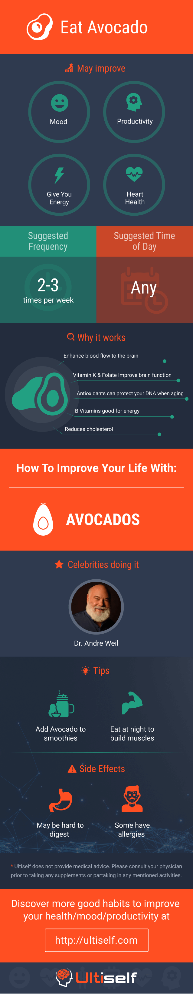 Eat Avocado infographic
