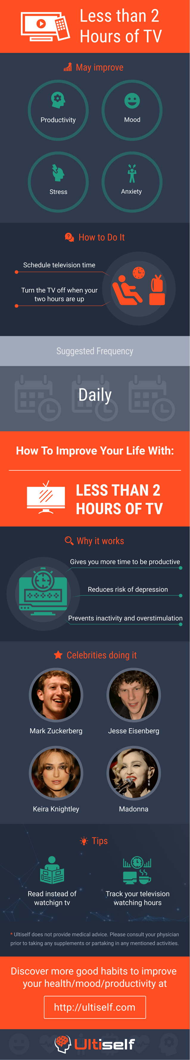 Less than 2 hours of tv infographic