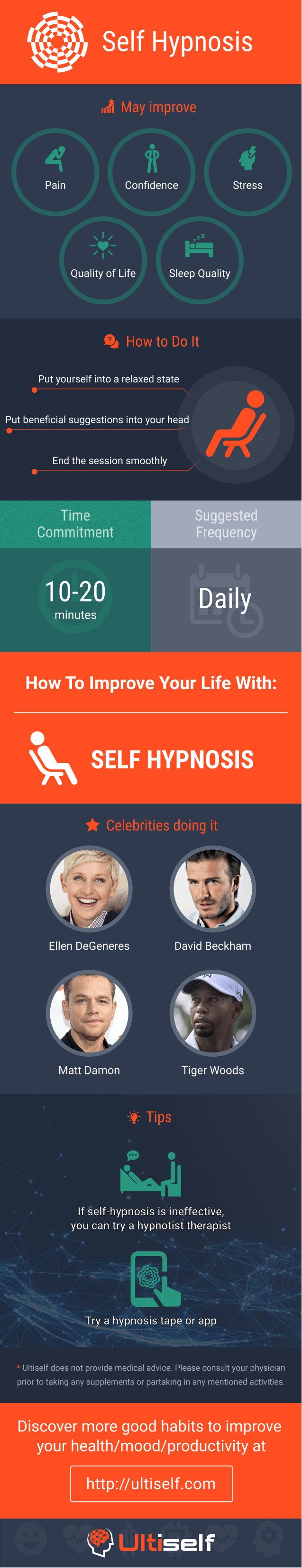 Self Hypnosis infographic