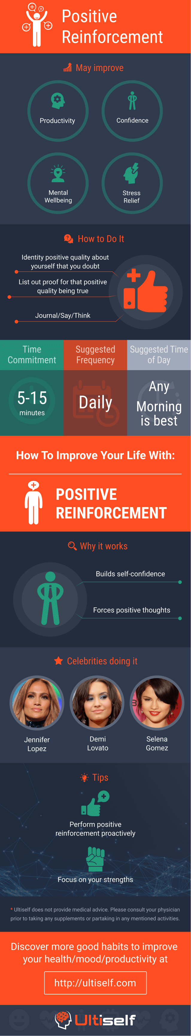 Positive Reinforcement infographic