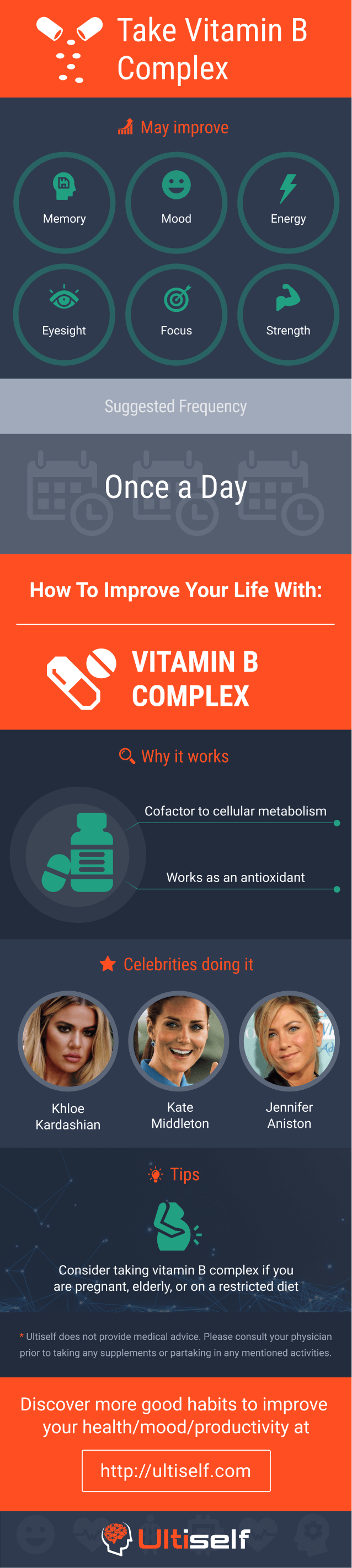 Take Vitamin b Complex infographic