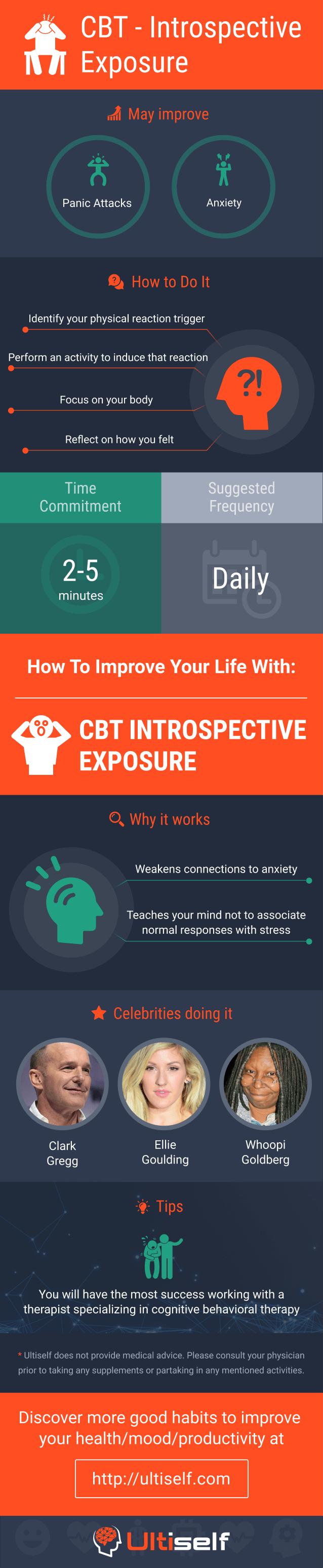 CBT - Introspective Exposure infographic